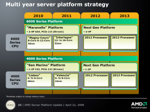 AMD 2010-2013 Road-map