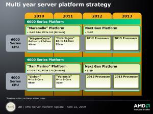 AMD 2010-2013 Road-map