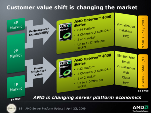 AMD's Value Shift