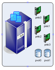 ESX-hardware