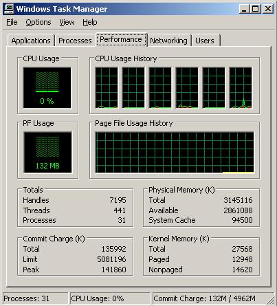 2P Virtual Tri-core